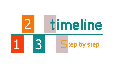timeline logo tr - منابع آیلتس ، شامل کتابهای خوب ، وبسایت های مفید، و نرم افزار ها